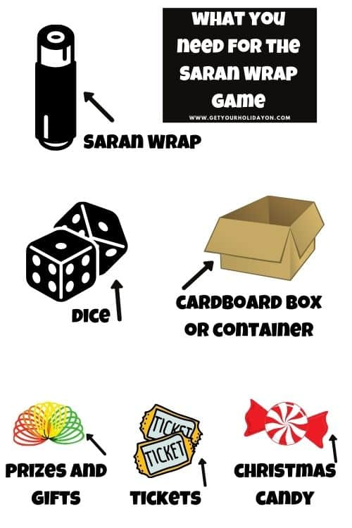What you need to play the game is saran Wrap, dice, a cardboard box or container, prizes and gifts, tickets, and Christmas candy.