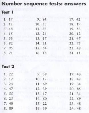 Different Aptitude Tests
