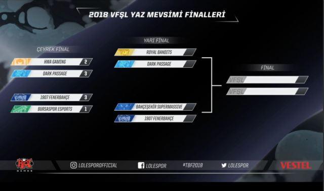 Vodafone FreeZone Şampiyonluk Ligi Yarı Final!