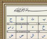 Kur'an Öğreniyorum indir
