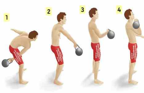 Kettelbell-oefeningen