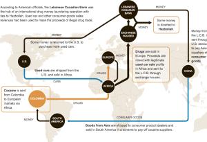 LLL-GFATF-Terrorism-Financiers