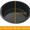 Fertigteich 170 cm Durchmesser