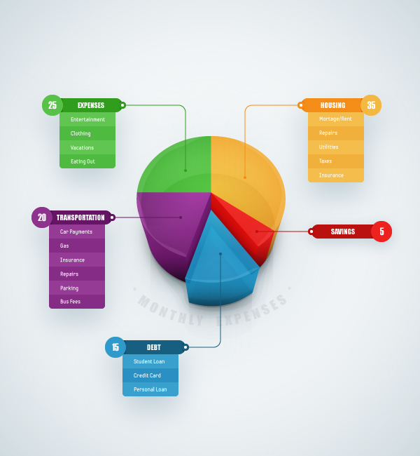 How To Create A 3d Pie Chart Design In Adobe Illustrator Free Graphics