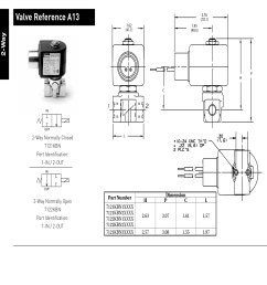 parker solenoid wiring diagram wiring database library led circuit diagrams parker solenoid wiring diagram wiring library [ 2400 x 2400 Pixel ]