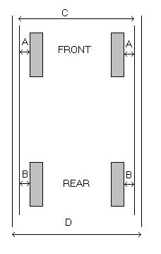 Set two bars at hub height, one at each side of the car