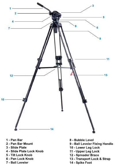 ACEBIL i-605DX Tripod System