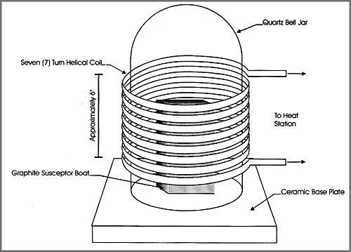 Heating Graphite Susceptor