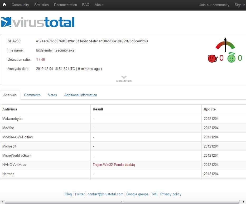 Virustotal adds Malwarebytes engine to online virus scan