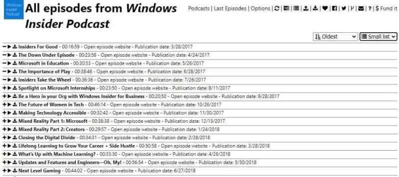 Visualizzazione dell'elenco di piccole podstation