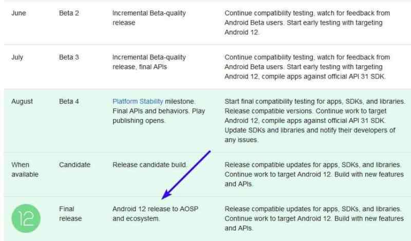 Codice sorgente Android 12 AOSP