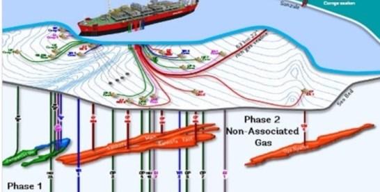 Sankofa Gas field faces major delay in production target