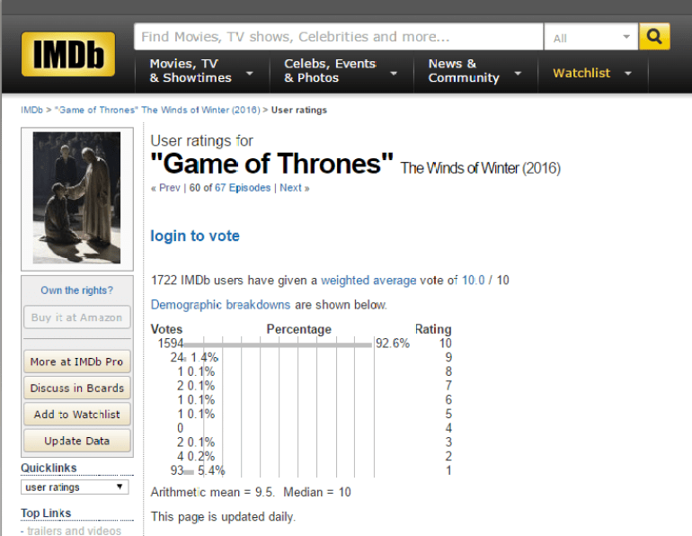 Game of Thrones_ The Winds of Winter (2016) - User ratings