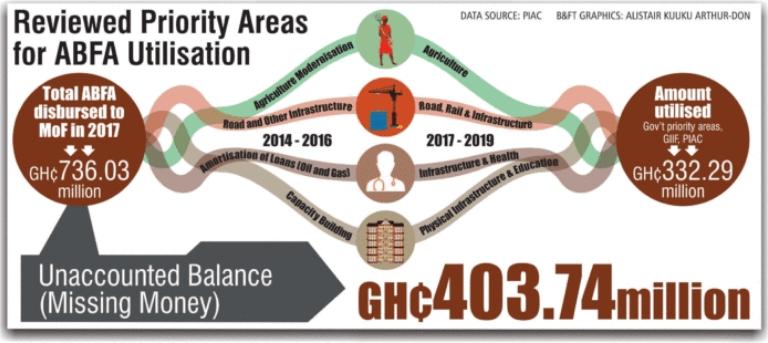 GhanaCelebrities Com - Page 454 of 2761 - Ghana HomePage