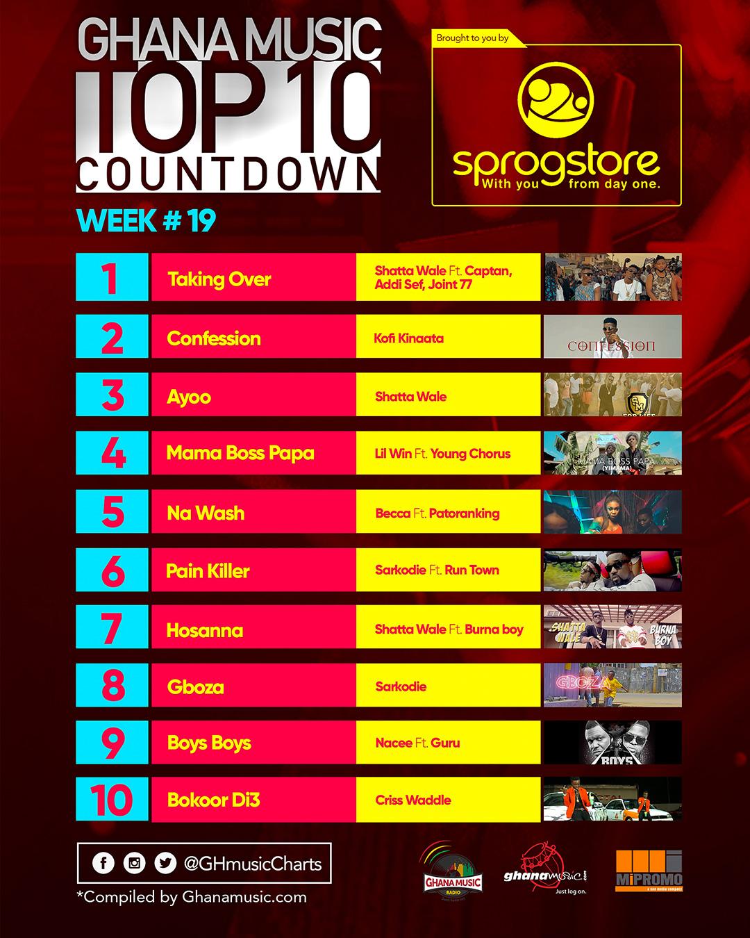 Week #20: Week ending Saturday, May 13th, 2017. Ghana Music Top 10 Countdown.