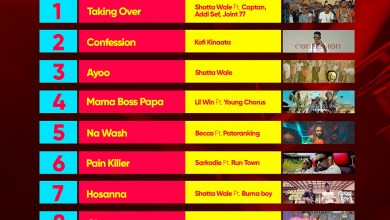Week #20: Week ending Saturday, May 13th, 2017. Ghana Music Top 10 Countdown.