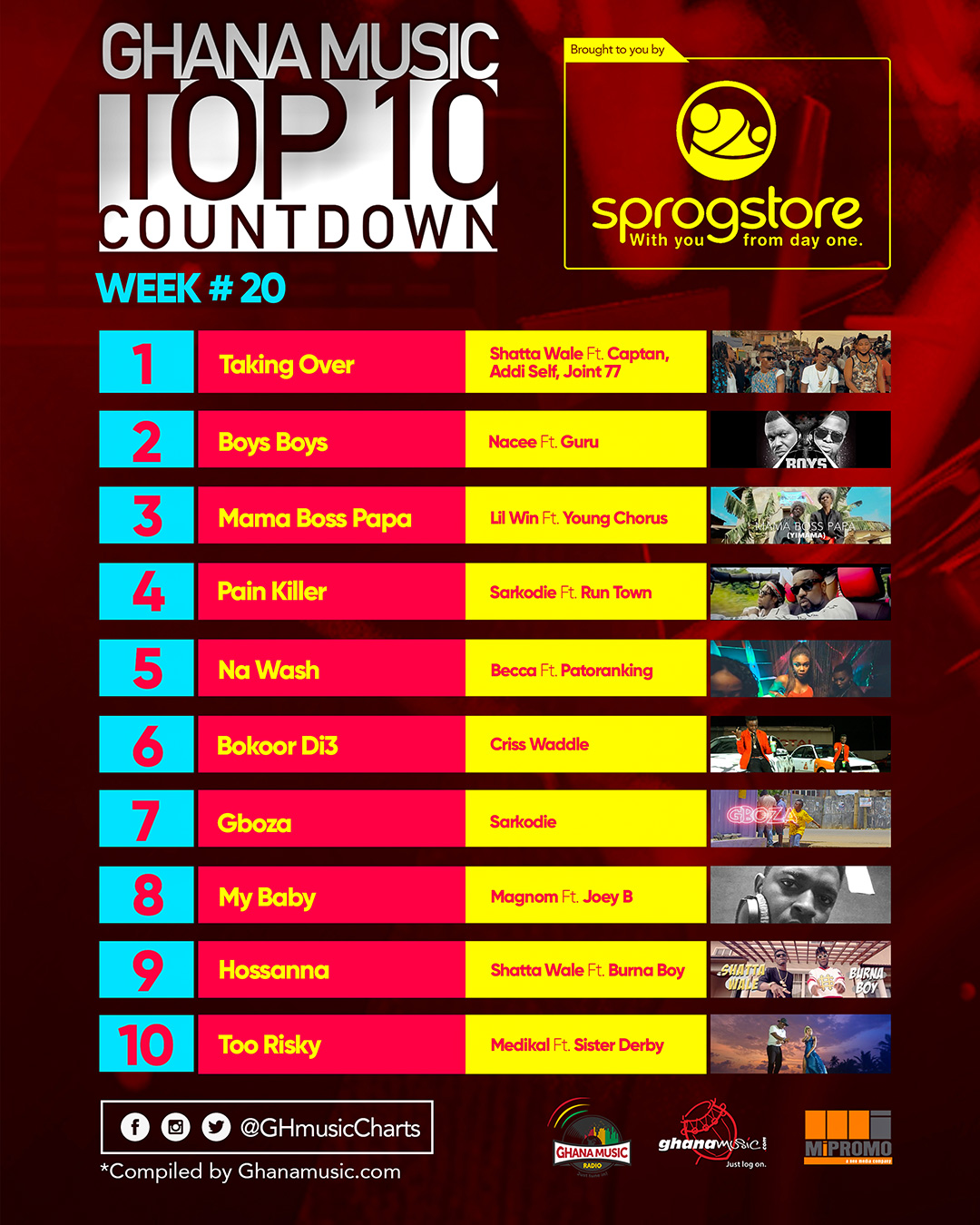 Week #20: Week ending Saturday, May 20th, 2017. Ghana Music Top 10 Countdown.