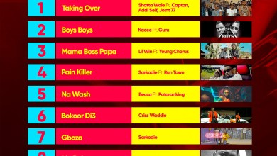 Week #20: Week ending Saturday, May 20th, 2017. Ghana Music Top 10 Countdown.