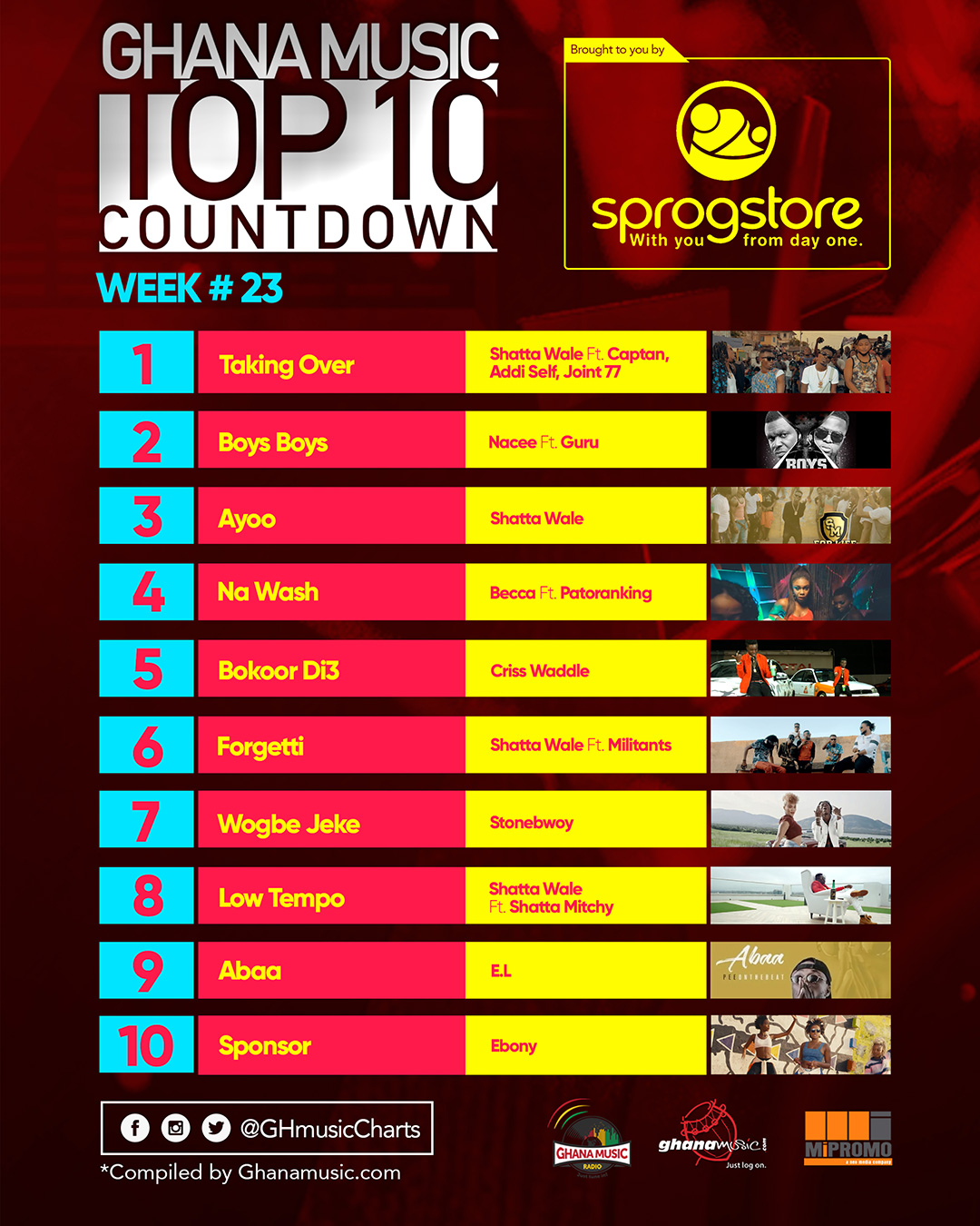 Week #23: Week ending Saturday, June 10th, 2017. Ghana Music Top 10 Countdown.