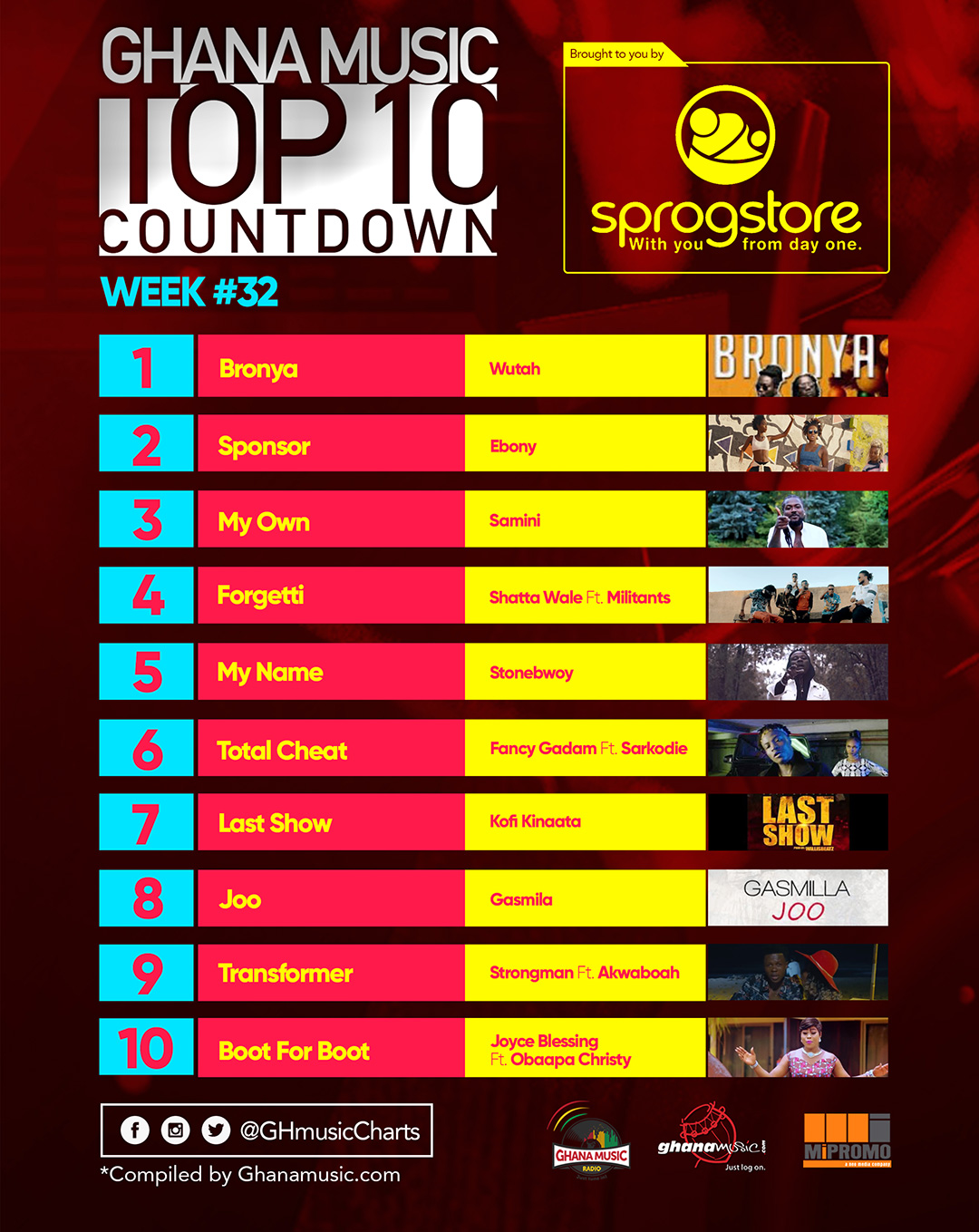 Week #32: Week ending Saturday, August 12th, 2017. Ghana Music Top 10 Countdown.