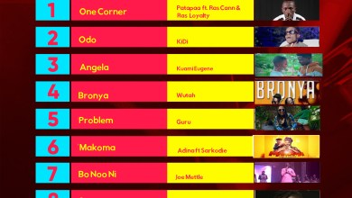 Week #41: Week ending Saturday, October 14th, 2017. Ghana Music Top 10 Countdown.