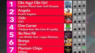Week #46: Week ending Saturday, November 18th, 2017. Ghana Music Top 10 Countdown.