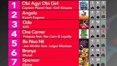Week #45: Week ending Saturday, November 11th, 2017. Ghana Music Top 10 Countdown.
