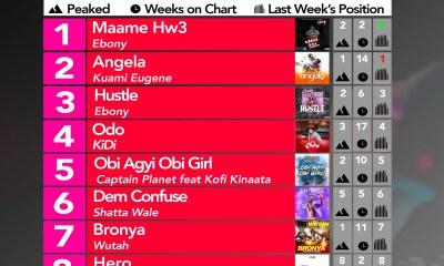 Week #52: Ghana Music Top 10 Countdown