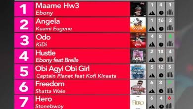 Photo of Week #2: Ghana Music Top 10 Countdown