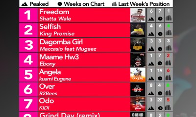 Week #5: Week ending Saturday, January 4th, 2018. Ghana Music Top 10 Countdown.