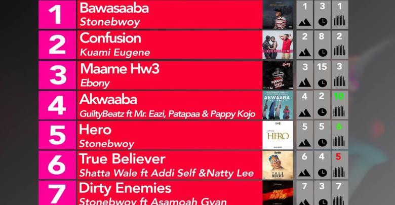 Week #13: Ghana Music Top 10 Countdown