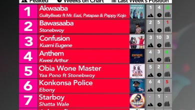 Photo of Week #15: Ghana Music Top 10 Countdown