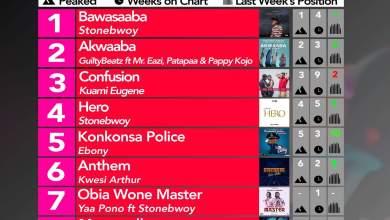 Photo of Week #14: Ghana Music Top 10 Countdown