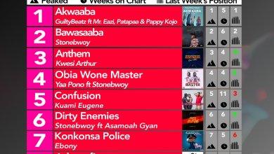 Photo of Week #16: Ghana Music Top 10 Countdown