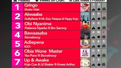 Week #20: Ghana Music Top 10 Countdown