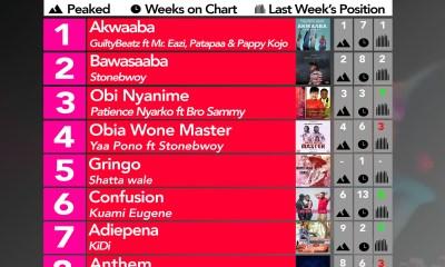 Week #18: Ghana Music Top 10 Countdown