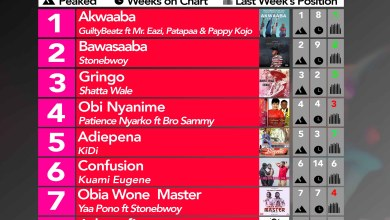 Week #19: Ghana Music Top 10 Countdown