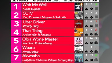 Photo of Week #28: Ghana Music Top 10 Countdown