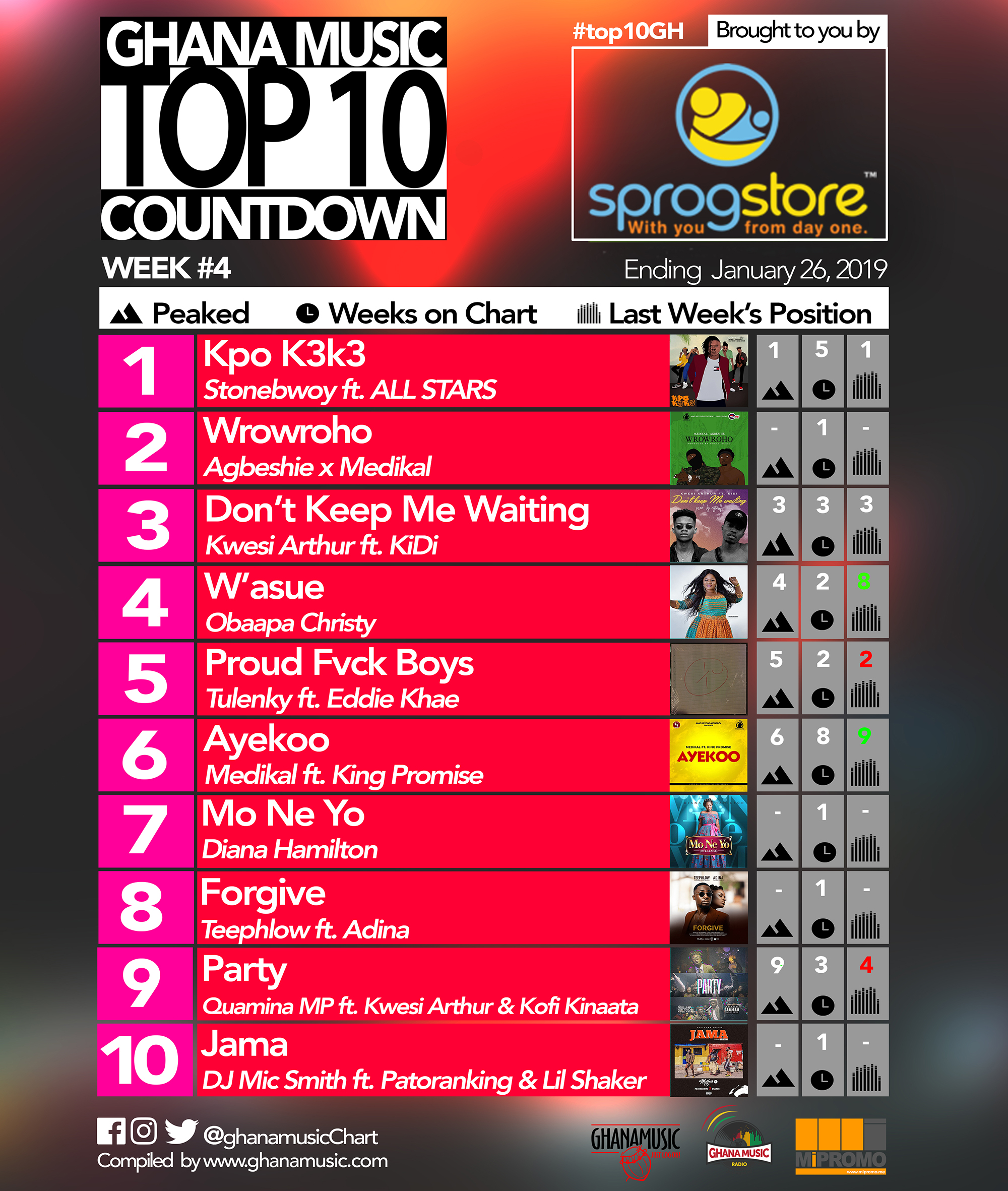 Week #4: Ghana Music Top 10 Countdown