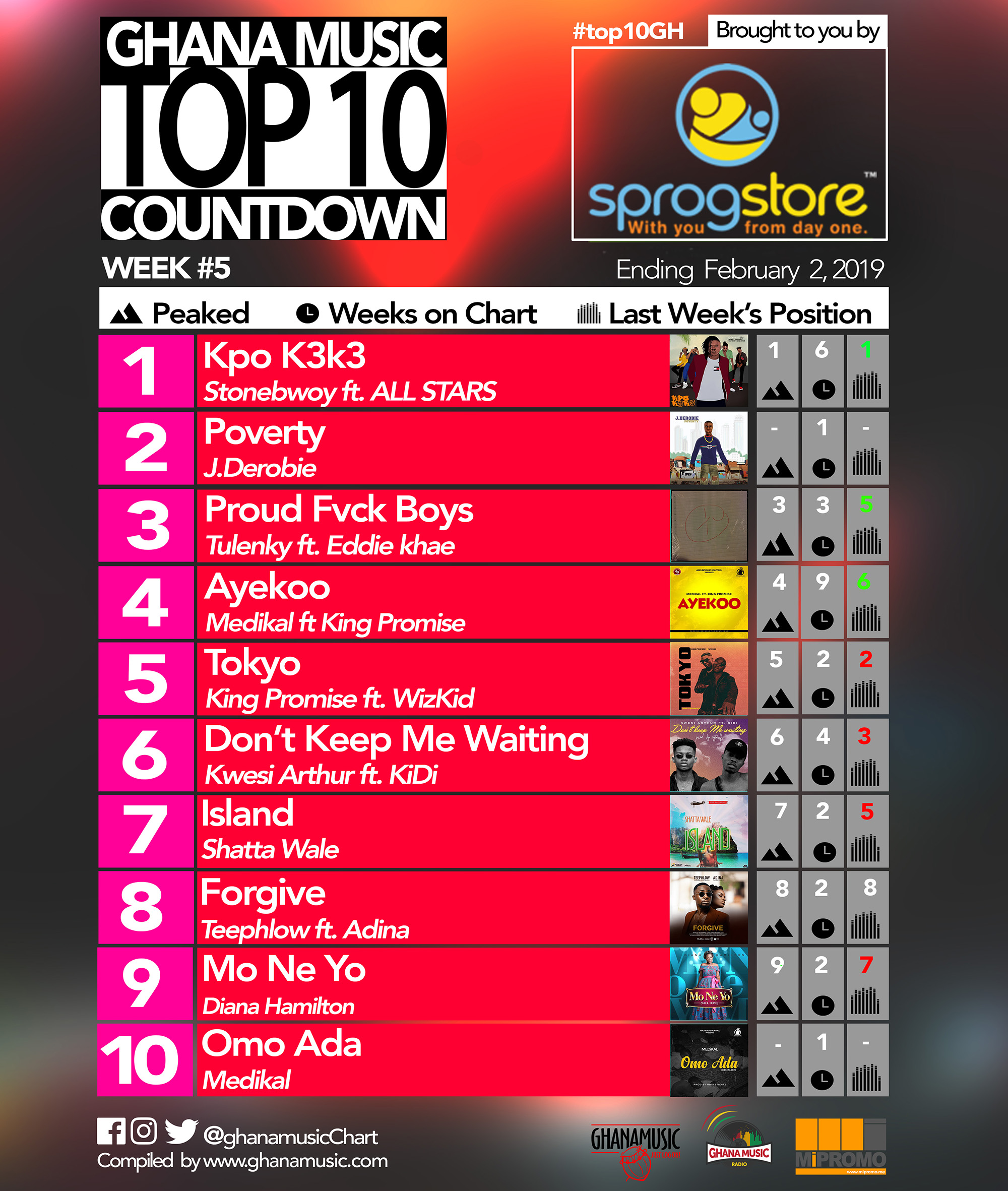 Week #5: Ghana Music Top 10 Countdown