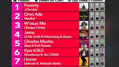 Week #8: Ghana Music Top 10 Countdown