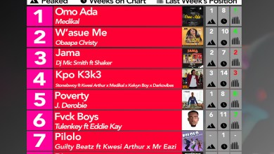 Photo of Week #13: Ghana Music Top 10 Countdown