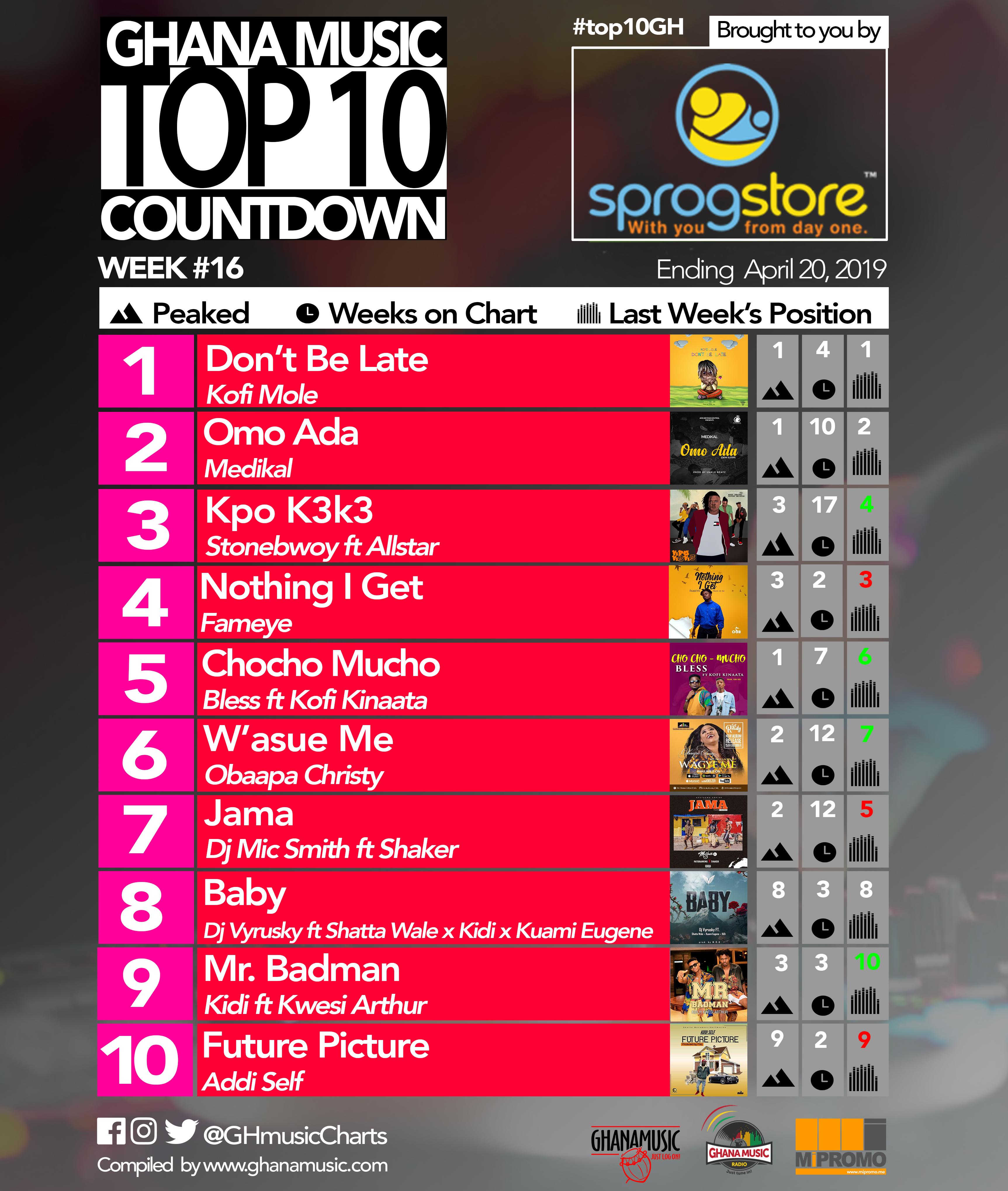Week 16: Ghana Music Top 10 Countdown