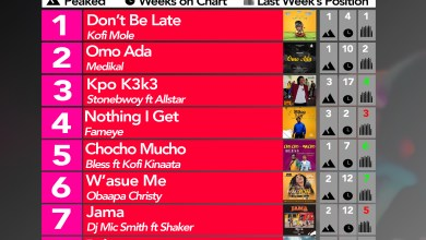 Week 16: Ghana Music Top 10 Countdown