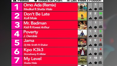 Week 14: Ghana Music Top 10 Countdown