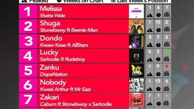2019 Week 32: Ghana Music Top 10 Countdown