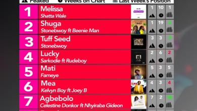 Photo of 2019 Week 36: Ghana Music Top 10 Countdown