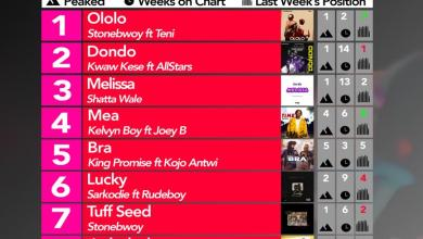 Photo of 2019 Week 39: Ghana Music Top 10 Countdown