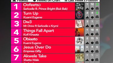 Photo of 2020 Week 7: Ghana Music Top 10 Countdown