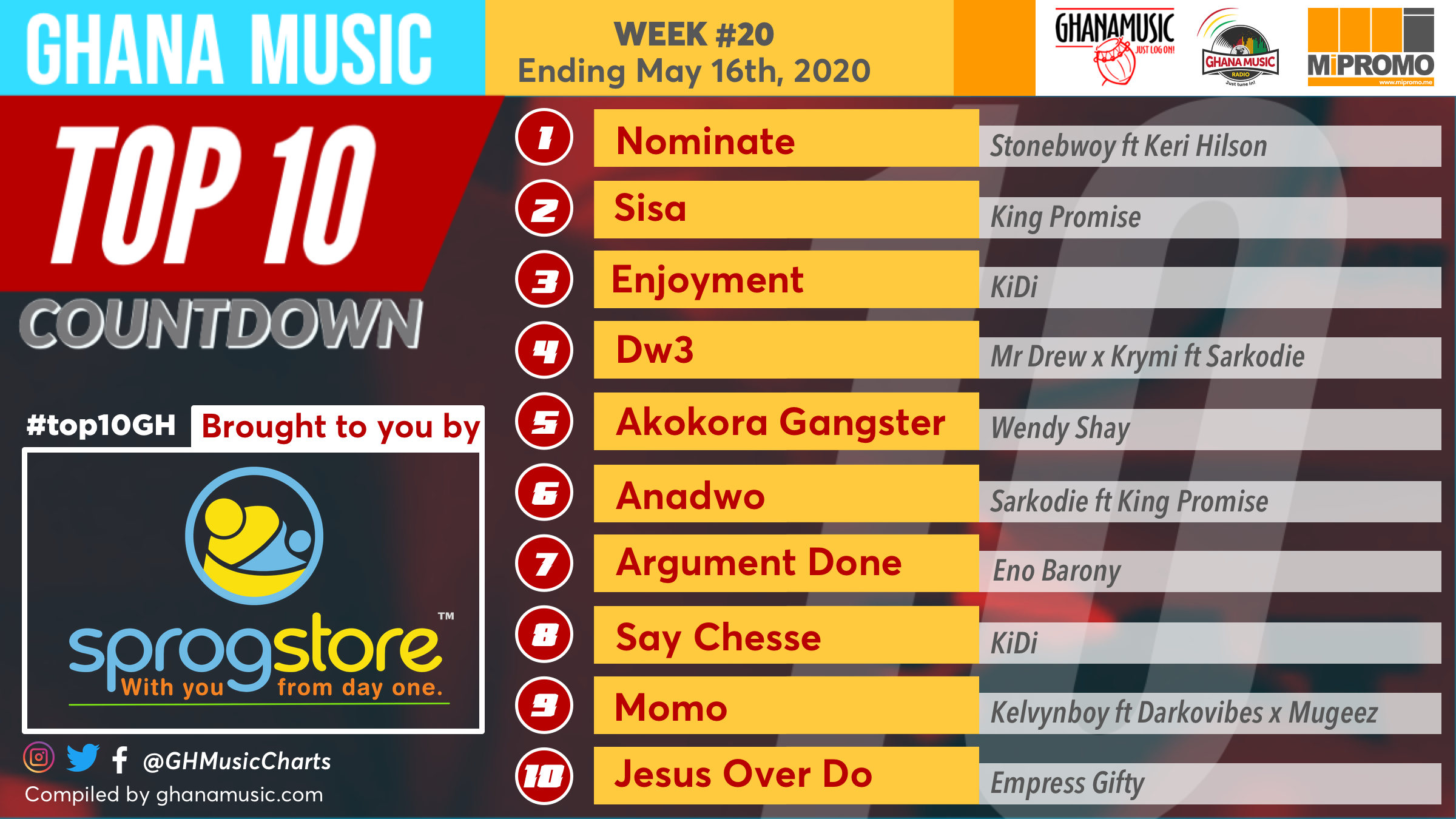 2020 Week 19: Ghana Music Top 10 Countdown